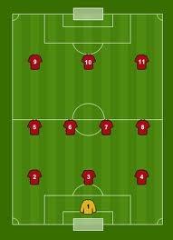 Voetbal posities rugnummers